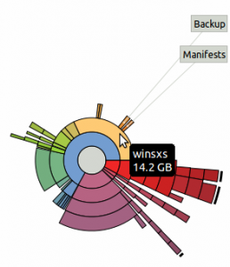 Disk Usage Analyser Winsxs Folder