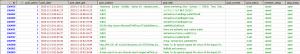 HeidiSQL WordPress wp_posts